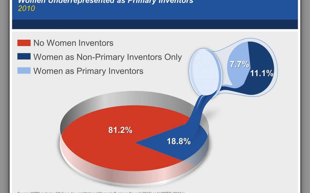 Women In Patents